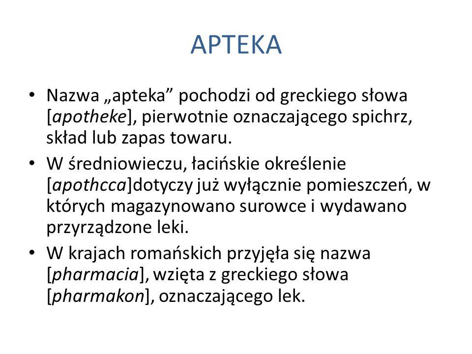 """APTEKA Nazwa """"apteka pochodzi od greckiego słowa [apotheke], pierwotnie oznaczającego spichrz, skład lub zapas towaru."""